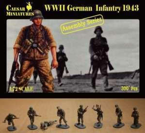 Caesar Miniatures: WWII German Infantry 1943