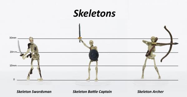 Characters of Adventure- Fantasy: Skeletons Set C