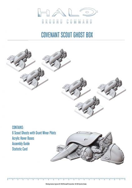 HALO Ground Command: Covenant Scout Ghost Box