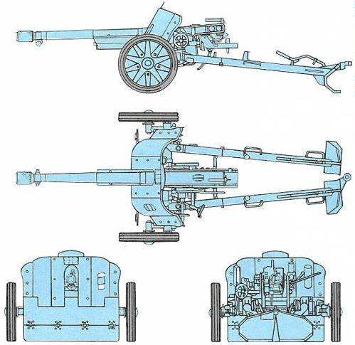 Iron Cross: Romanian PaK97/38 Anti-tank Gun