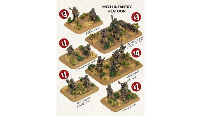 Team Yankee: Oil War- Iran: Mech Infantry Platoon