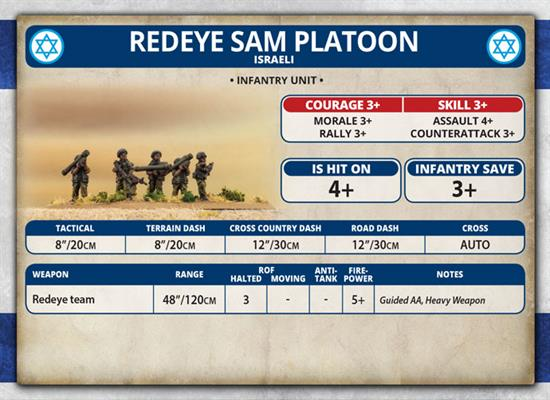 Team Yankee: Oil War- Israel: Redeye SAM Platoon