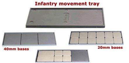 Victrix: Infantry Movement Tray