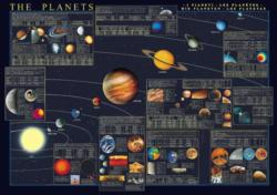 Puzzle (1000 Piece): The Planets (Damaged)